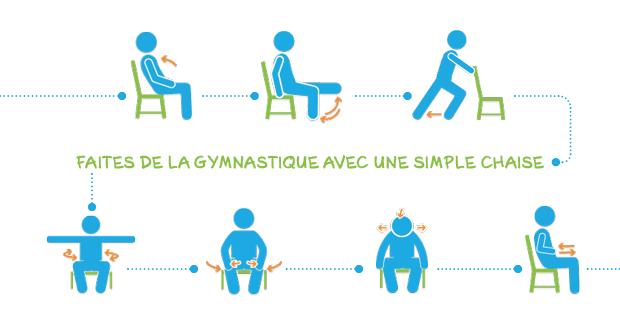 exercice avec une chaise
